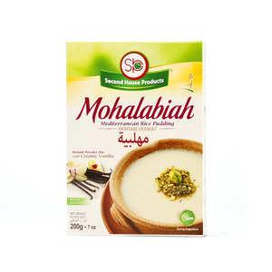 Second House - Preparation for Lebanese Dessert Mhalabia