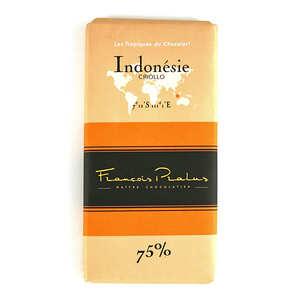 Chocolats François Pralus - Tablette chocolat noir Indonésie Pralus 75%